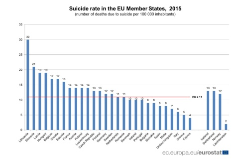 Suicide Rate Europe 2015.jpeg